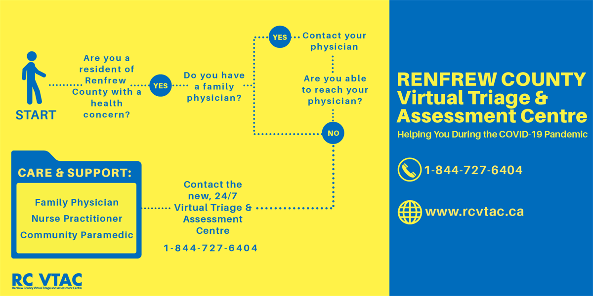 Renfrew County Virtual Triage and Assessment Centre graphic